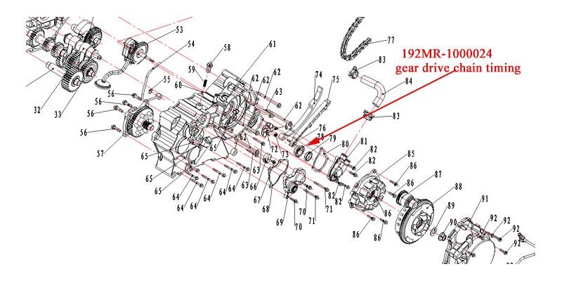 gear drive chain timing Kazuma Jaguar on
