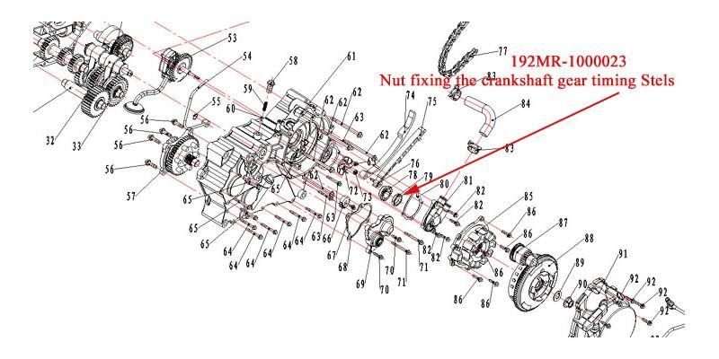 Wiring Diagram Kazuma Jaguar 500cc - Wiring Diagrams Hidden on