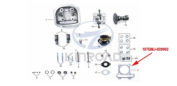 kinroad 150 cc Zylinderkopfdichtung