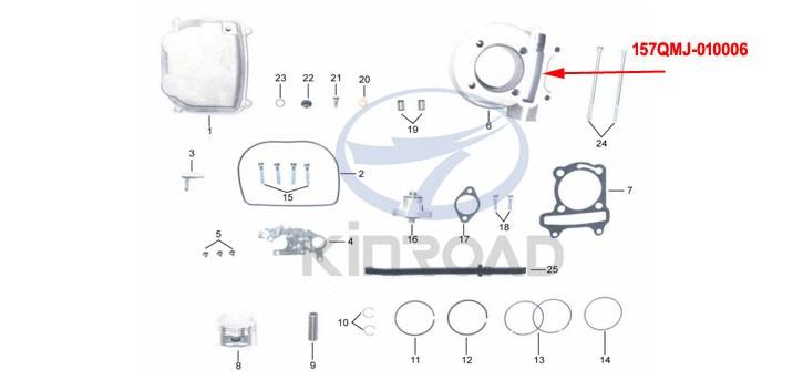 Bloc cylindre kinroad 150 cc