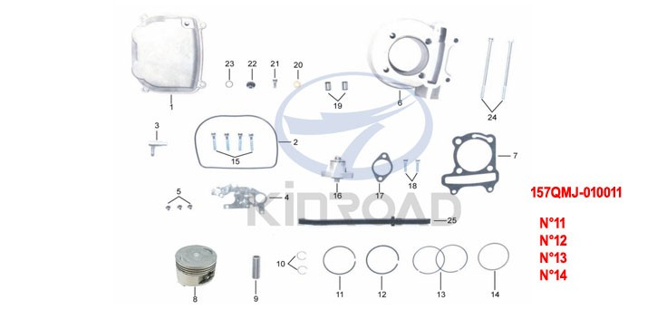 kit segments kinroad 150 cc