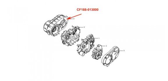 Alloggiamento CVT CF500