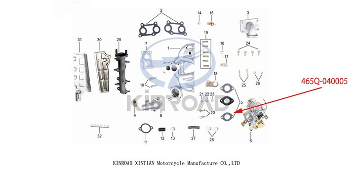 Joint carburateur Kinroad 800 1100